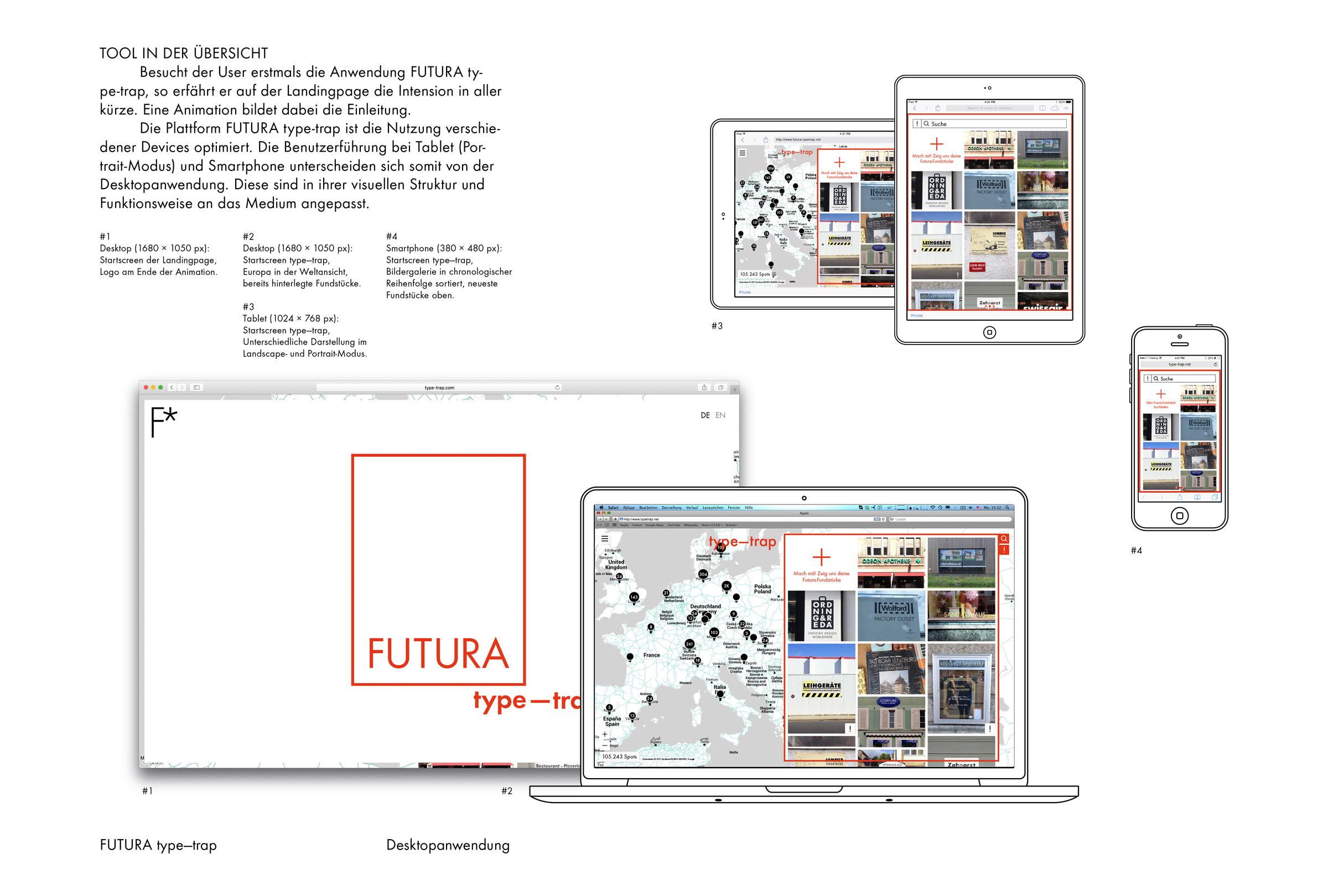 FUTURA type-trap – Tool in der Übersicht © Christian Weber – Büro für Gestaltung und Kommunikation