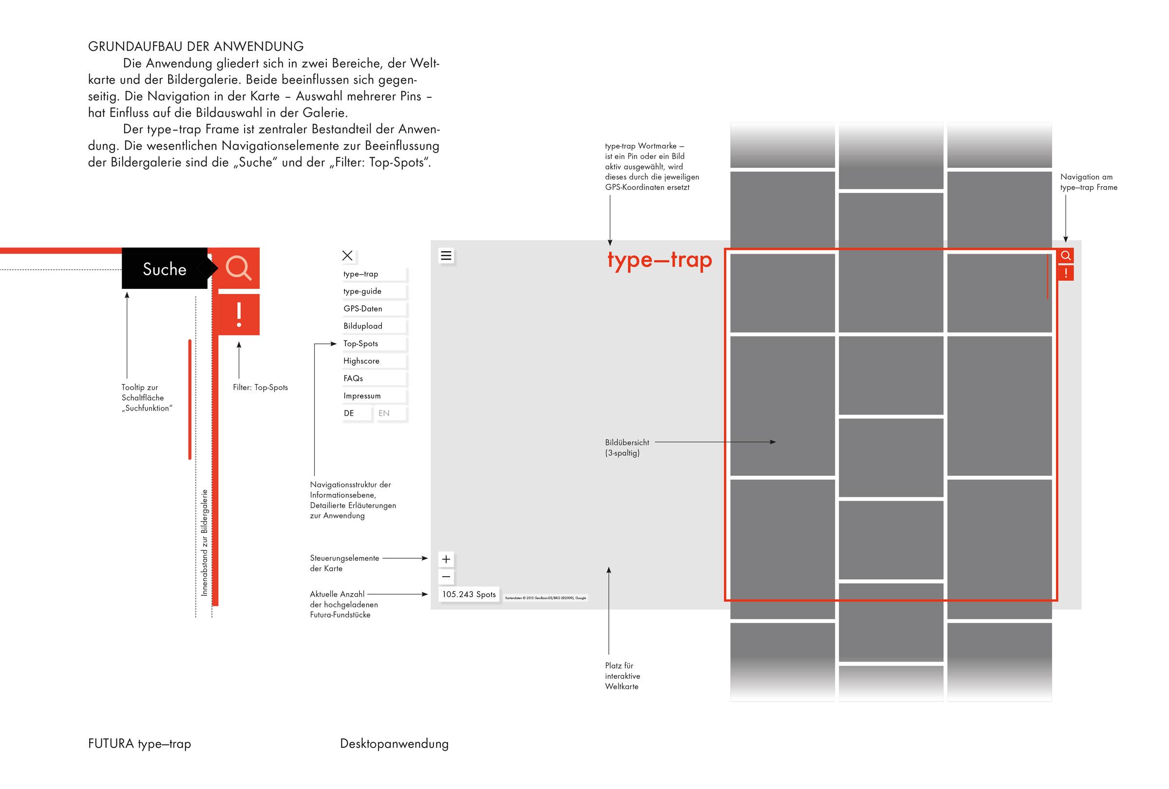 FUTURA type-trap – Grundaufbau der Anwendung © Christian Weber – Büro für Gestaltung und Kommunikation